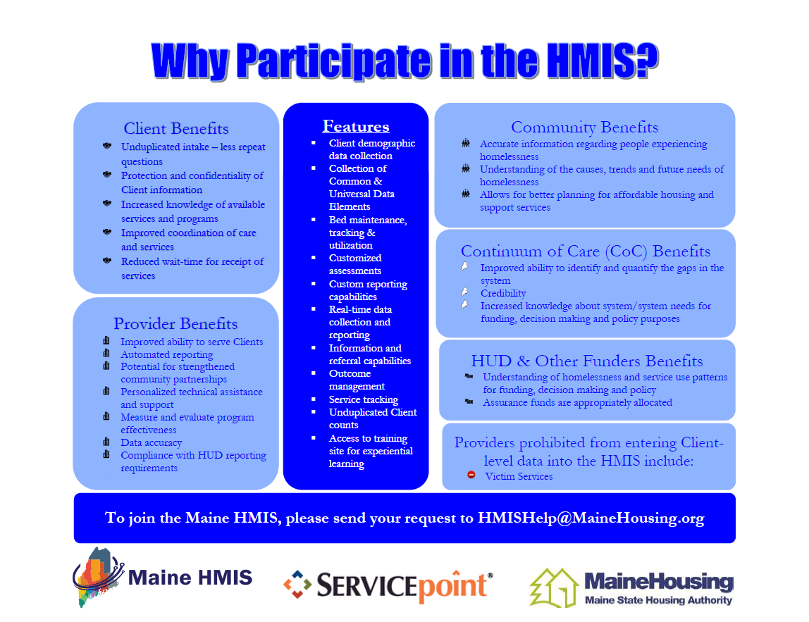 Benefits of Participating in HMIS